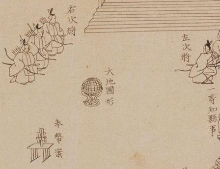 地球儀の歴史