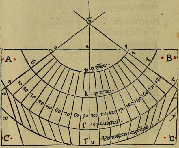 単円錐図法