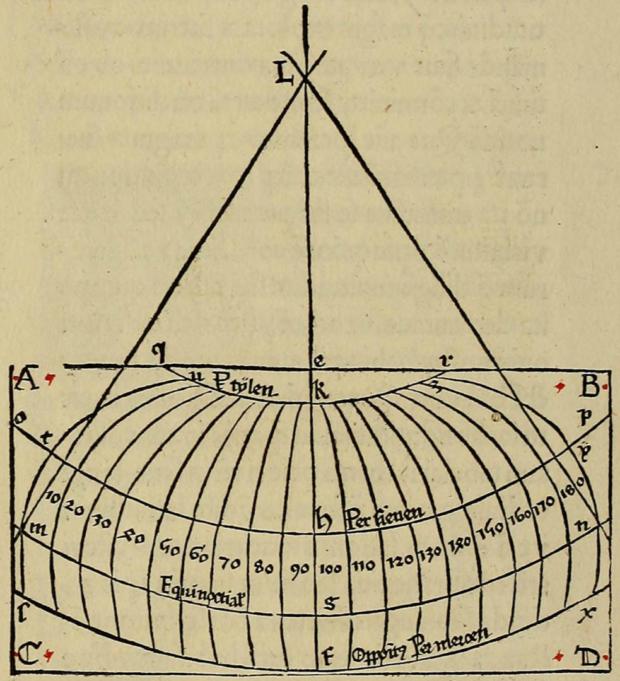修正円錐図法